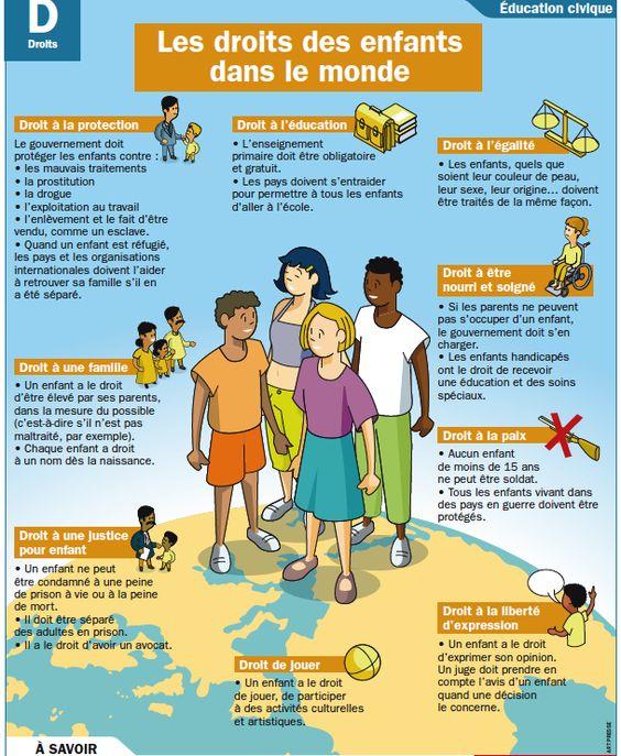 le droit des enfants
